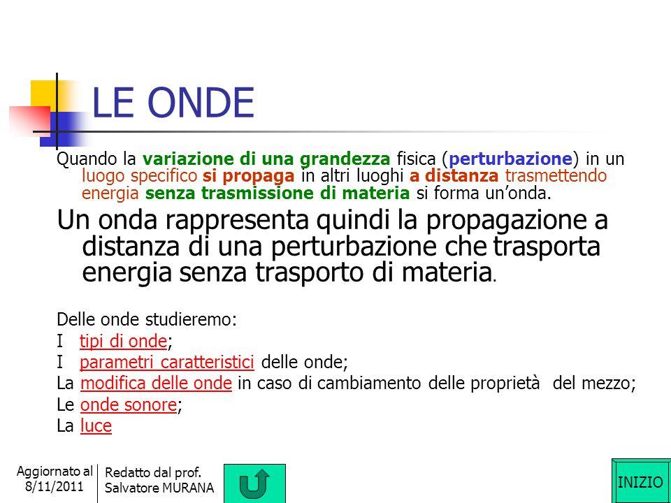 INIZIO Redatto dal prof. Salvatore MURANA Aggiornato al 8/11/2011 SECONDO PRINCIPIO della termodinamica TERMO- LOGIA Nelle trasformazioni cicliche il