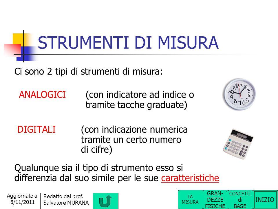 INIZIO Redatto dal prof. Salvatore MURANA Aggiornato al 8/11/2011 UNITA' DI MISURA L'unità di misura è un campione di grandezza fisica che deve avere