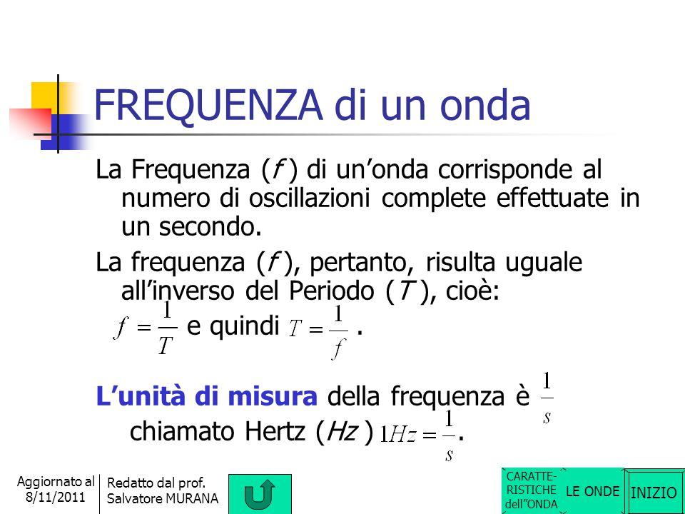 INIZIO Redatto dal prof. Salvatore MURANA Aggiornato al 8/11/2011 PERIODO dell'onda Il periodo (T) di un'onda è l'intervallo minimo di tempo in cui la