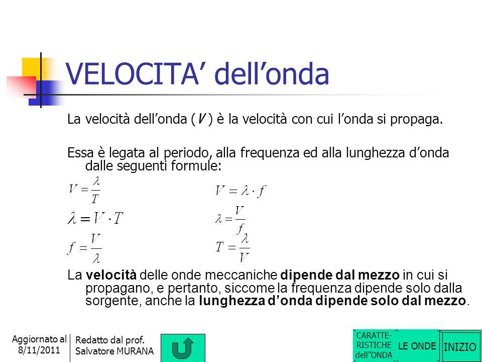 INIZIO Redatto dal prof. Salvatore MURANA Aggiornato al 8/11/2011 LUNGHEZZA d'onda La lunghezza d'onda ( ) è la distanza tra due massimi (creste) o tr