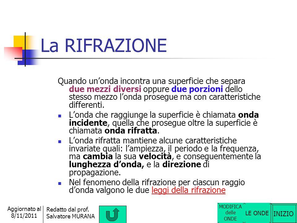 INIZIO Redatto dal prof. Salvatore MURANA Aggiornato al 8/11/2011 1° e 2° LEGGE della riflessione La prima legge della riflessione afferma che per cia