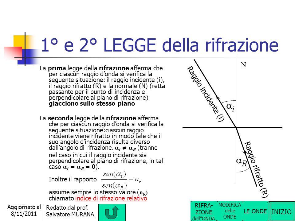 INIZIO Redatto dal prof. Salvatore MURANA Aggiornato al 8/11/2011 La RIFRAZIONE Quando un'onda incontra una superficie che separa due mezzi diversi op