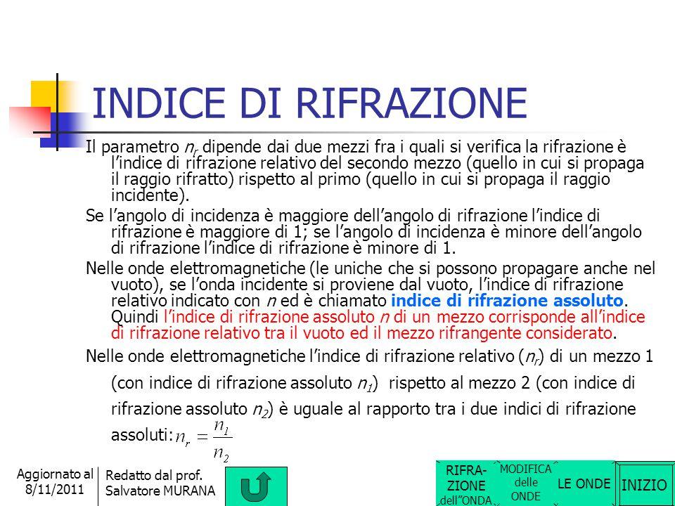 INIZIO Redatto dal prof. Salvatore MURANA Aggiornato al 8/11/2011 1° e 2° LEGGE della rifrazione La prima legge della rifrazione afferma che per ciasc
