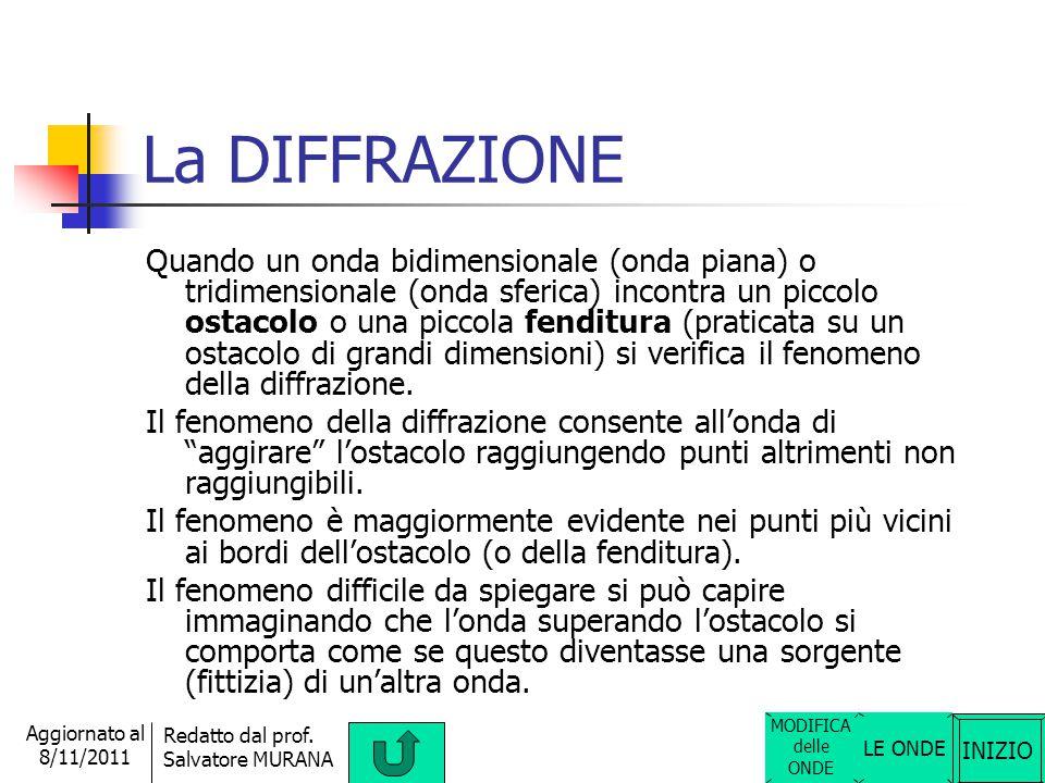 INIZIO Redatto dal prof. Salvatore MURANA Aggiornato al 8/11/2011 INDICE DI RIFRAZIONE Il parametro n r dipende dai due mezzi fra i quali si verifica