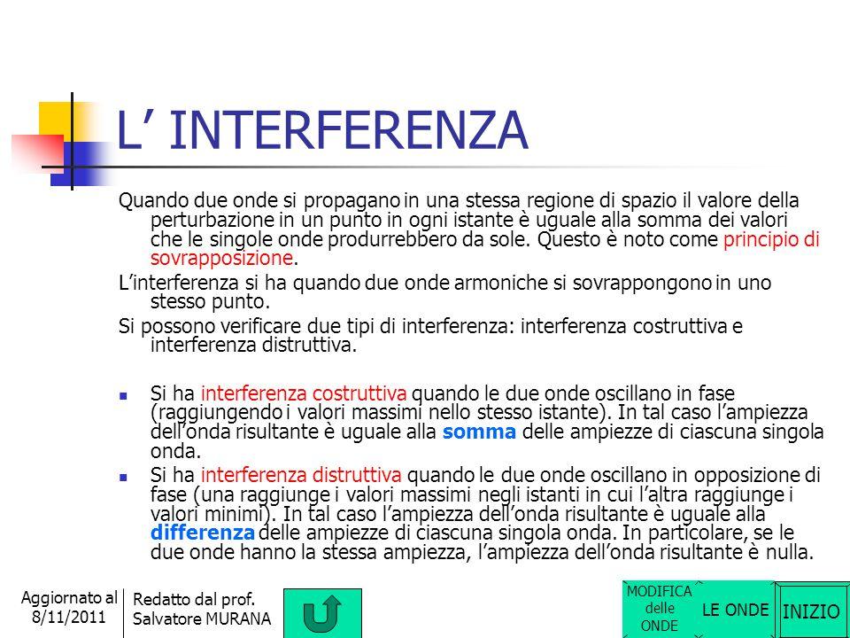 INIZIO Redatto dal prof. Salvatore MURANA Aggiornato al 8/11/2011 La DIFFUSIONE Prendiamo in esame il caso di una superficie riflettente (su cui incid