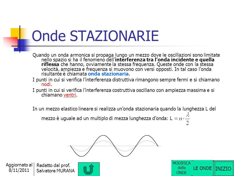 INIZIO Redatto dal prof. Salvatore MURANA Aggiornato al 8/11/2011 L' INTERFERENZA Quando due onde si propagano in una stessa regione di spazio il valo