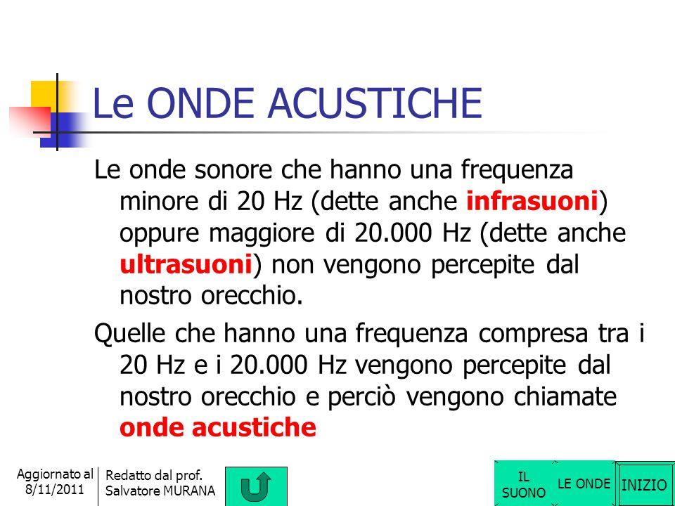 INIZIO Redatto dal prof. Salvatore MURANA Aggiornato al 8/11/2011 La VELOCITA' del suono La velocità del suono varia a secondo del mezzo in cui si pro