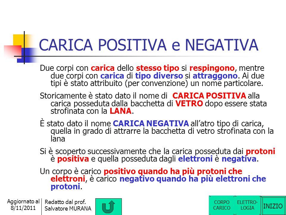 INIZIO Redatto dal prof. Salvatore MURANA Aggiornato al 8/11/2011 CORPO CARICO e CORPO NEUTRO Dai molti esperimenti fatti per studiare il fenomeno del