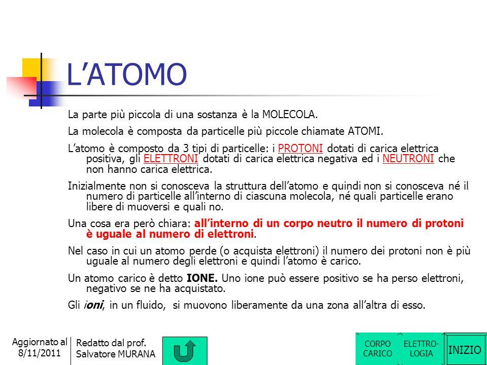 INIZIO Redatto dal prof. Salvatore MURANA Aggiornato al 8/11/2011 CONDUTTORI ED ISOLANTI I I corpi CONDUTTORI sono corpi che hanno alcune particelle c