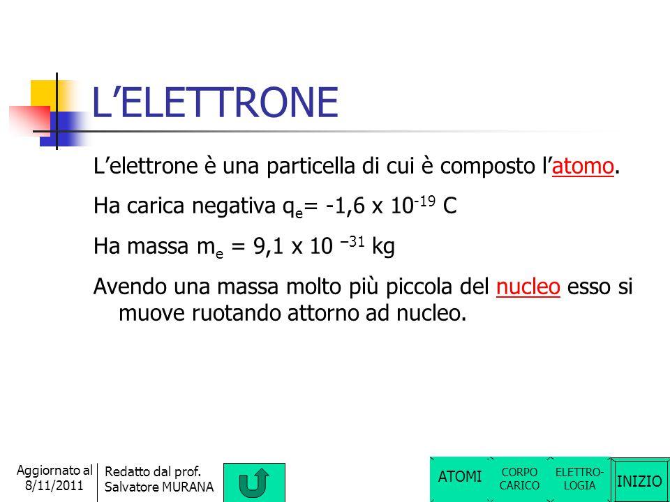 INIZIO Redatto dal prof. Salvatore MURANA Aggiornato al 8/11/2011 L'ATOMO La parte più piccola di una sostanza è la MOLECOLA. La molecola è composta d