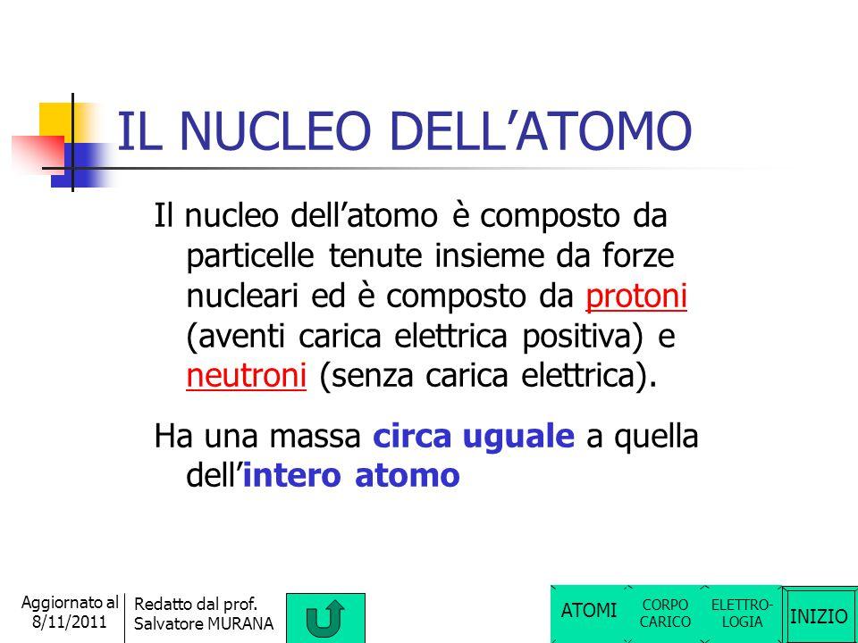 INIZIO Redatto dal prof. Salvatore MURANA Aggiornato al 8/11/2011 IL NEUTRONE Il neutrone è una delle tre particelle di cui è composto l'atomo. Non ha