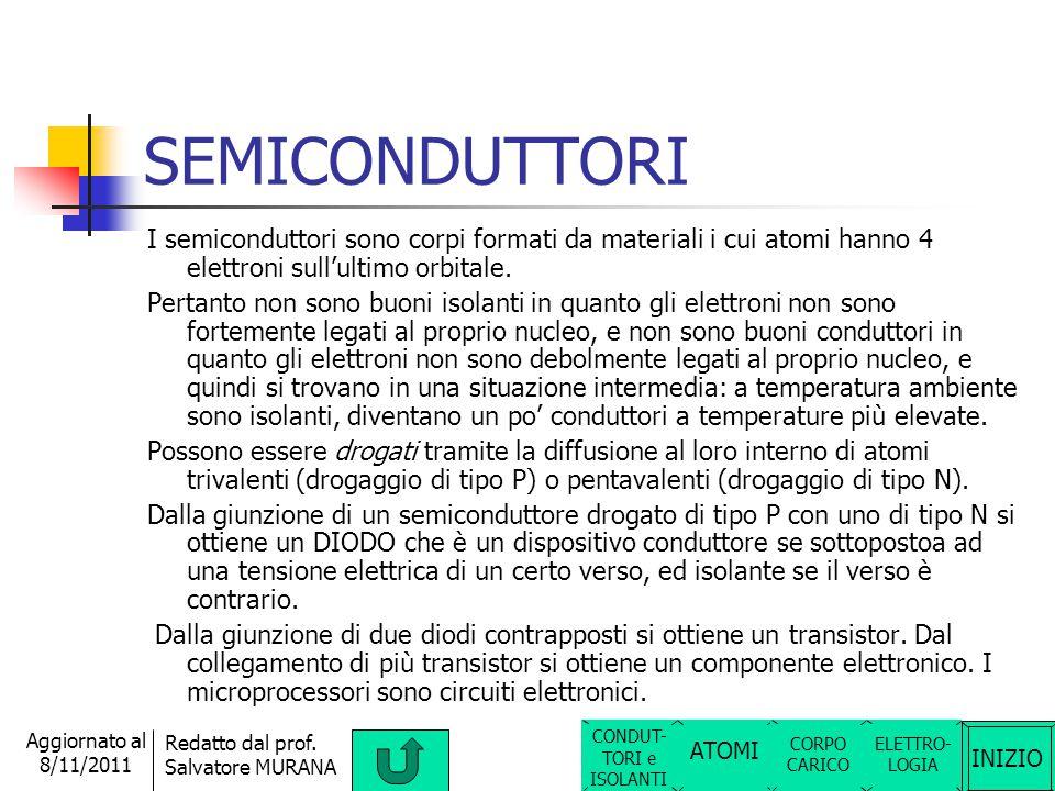 INIZIO Redatto dal prof. Salvatore MURANA Aggiornato al 8/11/2011 IL NUCLEO DELL'ATOMO Il nucleo dell'atomo è composto da particelle tenute insieme da