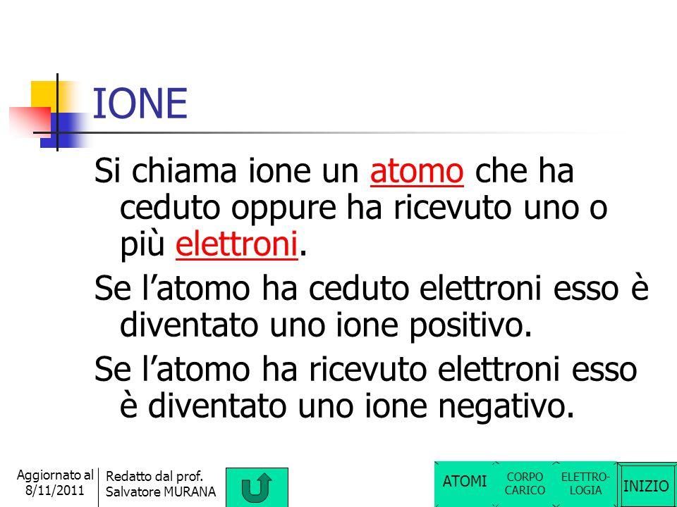 INIZIO Redatto dal prof. Salvatore MURANA Aggiornato al 8/11/2011 SEMICONDUTTORI I semiconduttori sono corpi formati da materiali i cui atomi hanno 4