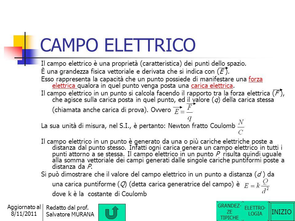 INIZIO Redatto dal prof. Salvatore MURANA Aggiornato al 8/11/2011 Grandezze tipiche dell'elettrologia Le grandezze tipiche dell'elettrologia sono: Il