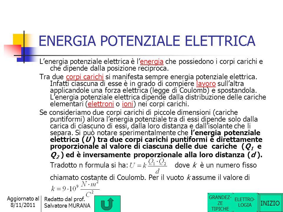 INIZIO Redatto dal prof. Salvatore MURANA Aggiornato al 8/11/2011 CAMPO ELETTRICO Il campo elettrico è una proprietà (caratteristica) dei punti dello