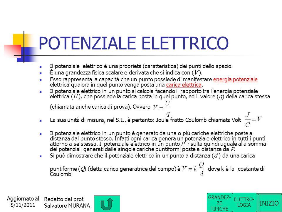 INIZIO Redatto dal prof. Salvatore MURANA Aggiornato al 8/11/2011 L'energia potenziale elettrica è l'energia che possiedono i corpi carichi e che dipe