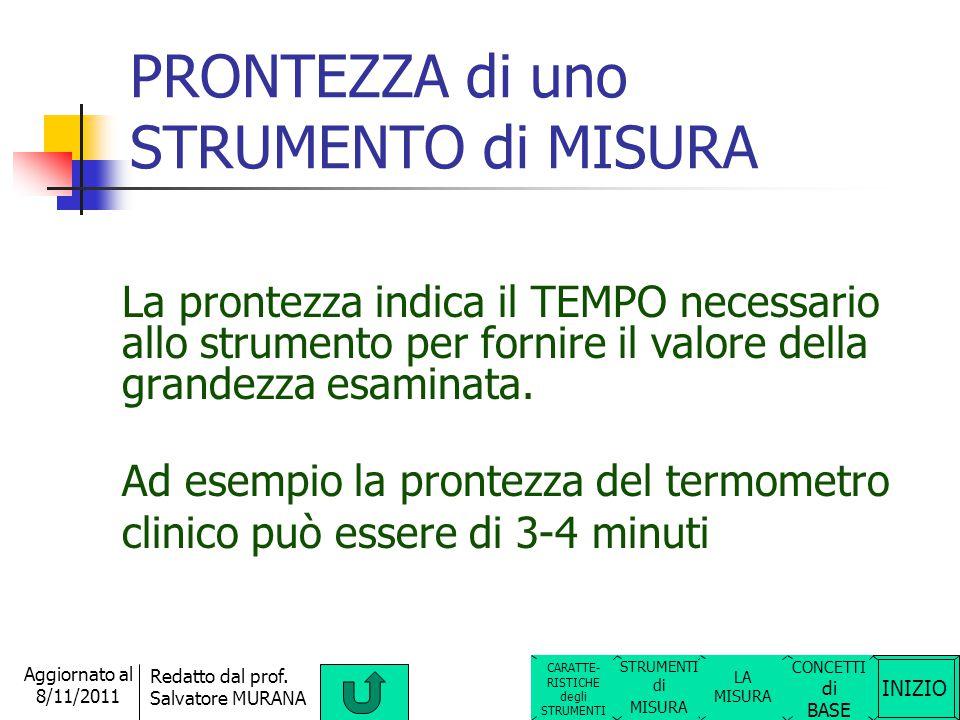 INIZIO Redatto dal prof. Salvatore MURANA Aggiornato al 8/11/2011 INTERVALLO di MISURA di uno STRUMENTO L'intervallo di misura indica il valore MINIMO