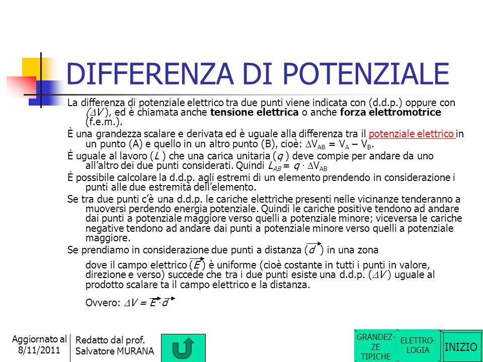 INIZIO Redatto dal prof. Salvatore MURANA Aggiornato al 8/11/2011 POTENZIALE ELETTRICO Il potenziale elettrico è una proprietà (caratteristica) dei pu