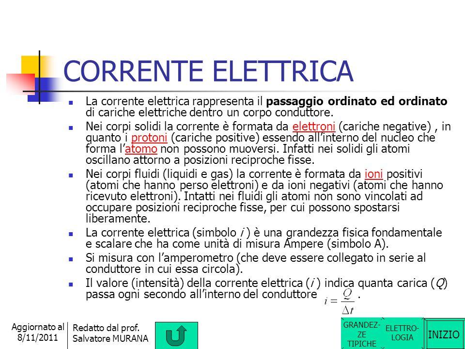 INIZIO Redatto dal prof. Salvatore MURANA Aggiornato al 8/11/2011 DIFFERENZA DI POTENZIALE La differenza di potenziale elettrico tra due punti viene i