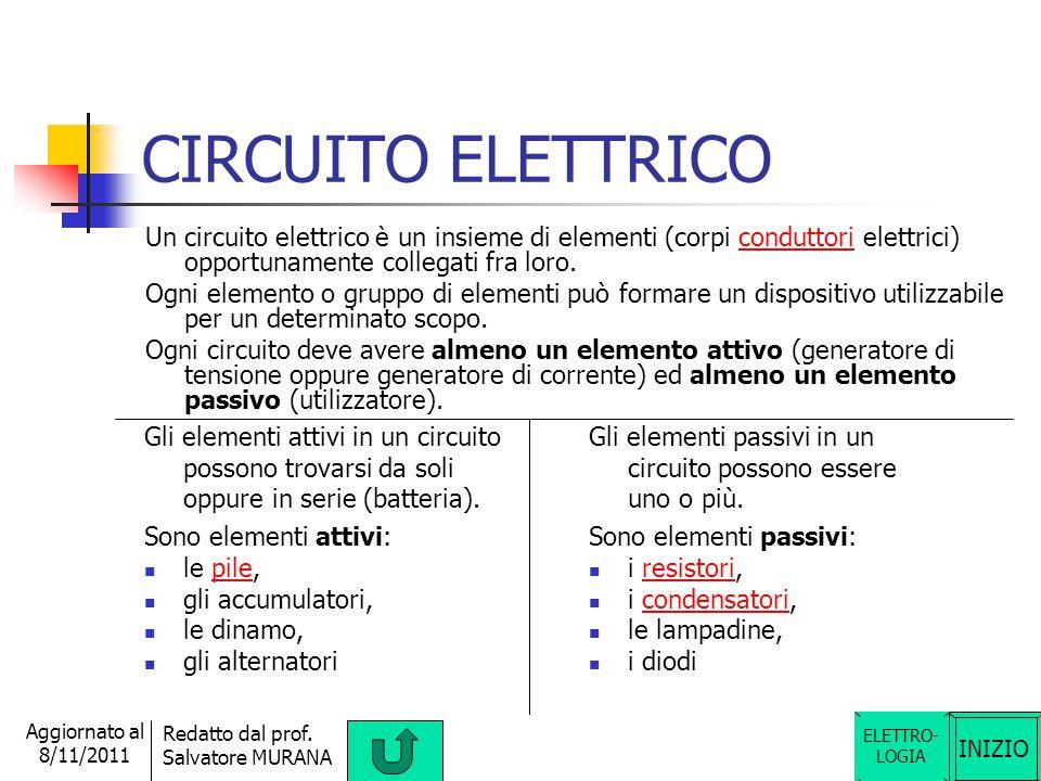INIZIO Redatto dal prof. Salvatore MURANA Aggiornato al 8/11/2011 CORRENTE ELETTRICA La corrente elettrica rappresenta il passaggio ordinato ed ordina