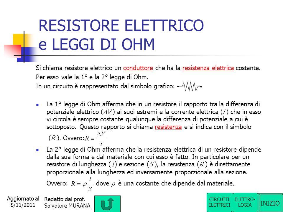 INIZIO Redatto dal prof. Salvatore MURANA Aggiornato al 8/11/2011 CIRCUITO ELETTRICO Un circuito elettrico è un insieme di elementi (corpi conduttori