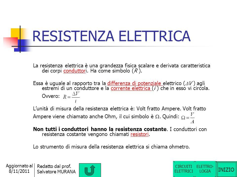 INIZIO Redatto dal prof. Salvatore MURANA Aggiornato al 8/11/2011 RESISTORE ELETTRICO e LEGGI DI OHM Si chiama resistore elettrico un conduttore che h