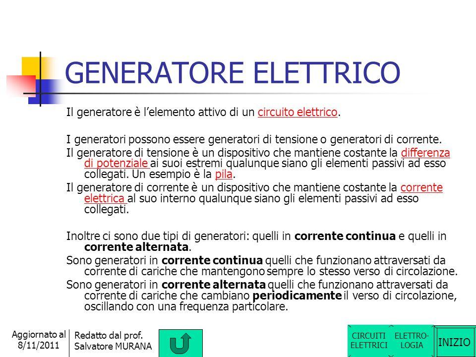 INIZIO Redatto dal prof. Salvatore MURANA Aggiornato al 8/11/2011 RESISTENZA ELETTRICA La resistenza elettrica è una grandezza fisica scalare e deriva