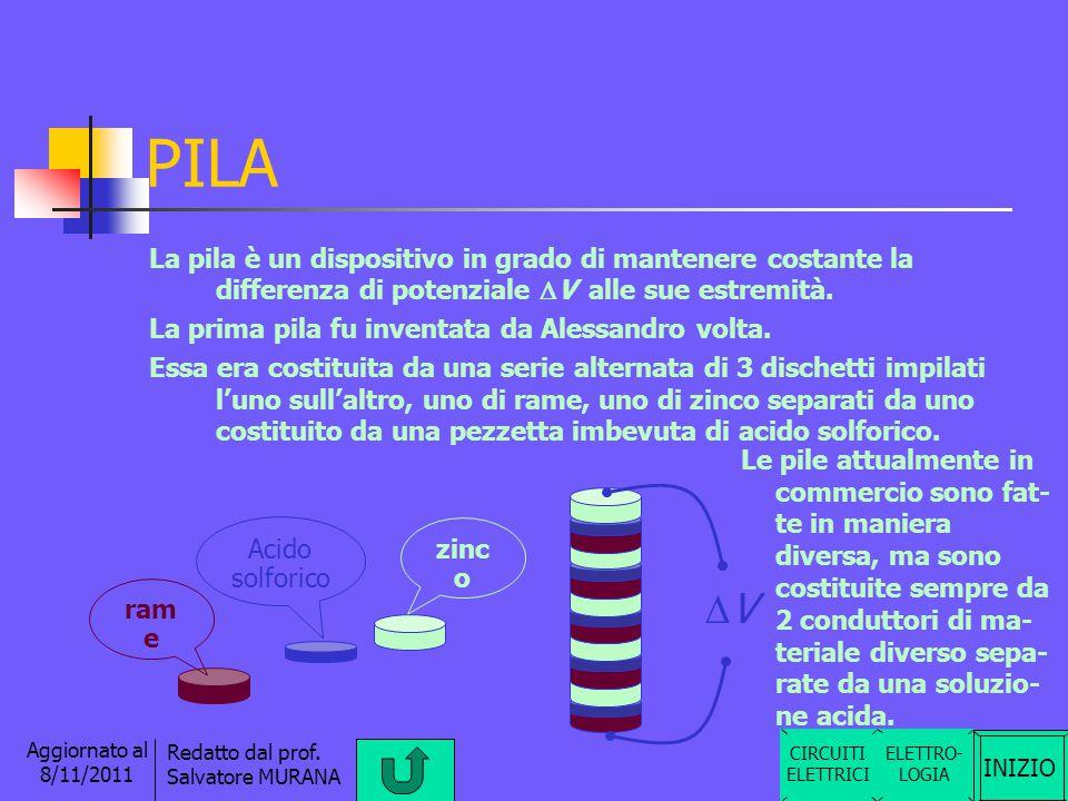 INIZIO Redatto dal prof. Salvatore MURANA Aggiornato al 8/11/2011 GENERATORE ELETTRICO Il generatore è l'elemento attivo di un circuito elettrico.circ