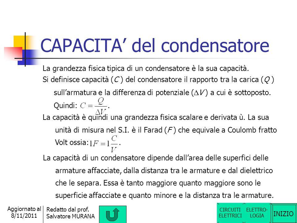 INIZIO Redatto dal prof. Salvatore MURANA Aggiornato al 8/11/2011 CONDENSATORE ELETTRICO Il condensatore è un unico dispositivo elettrico costituito d