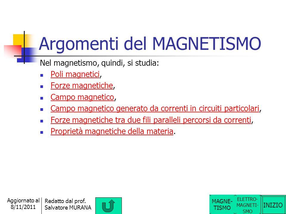 INIZIO Redatto dal prof. Salvatore MURANA Aggiornato al 8/11/2011 MAGNETISMO Il magnetismo si occupa delle forze magnetiche e dei corpi magnetici.forz