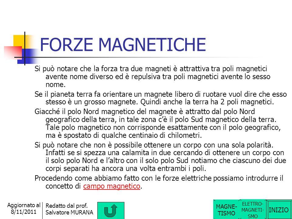 INIZIO Redatto dal prof. Salvatore MURANA Aggiornato al 8/11/2011 POLI MAGNETICI Ciascun magnete ha SEMPRE due poli magnetici. Infatti se appoggiamo u