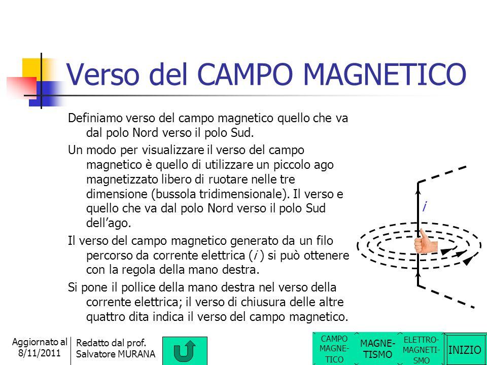 INIZIO Redatto dal prof. Salvatore MURANA Aggiornato al 8/11/2011 Direzione del CAMPO MAGNETICO La direzione del campo magnetico si può ricavare conos