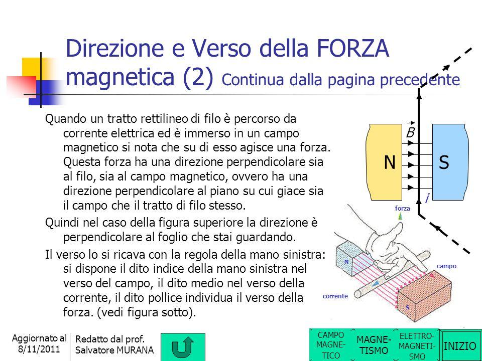 INIZIO Redatto dal prof. Salvatore MURANA Aggiornato al 8/11/2011 Intensità del CAMPO MAGNETICO (1) ELETTRO- MAGNETI- SMO MAGNE- TISMO CAMPO MAGNE- TI