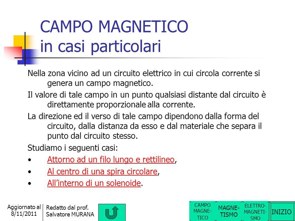 INIZIO Redatto dal prof. Salvatore MURANA Aggiornato al 8/11/2011 N S corrente campo forza Direzione e Verso della FORZA magnetica (2) Continua dalla
