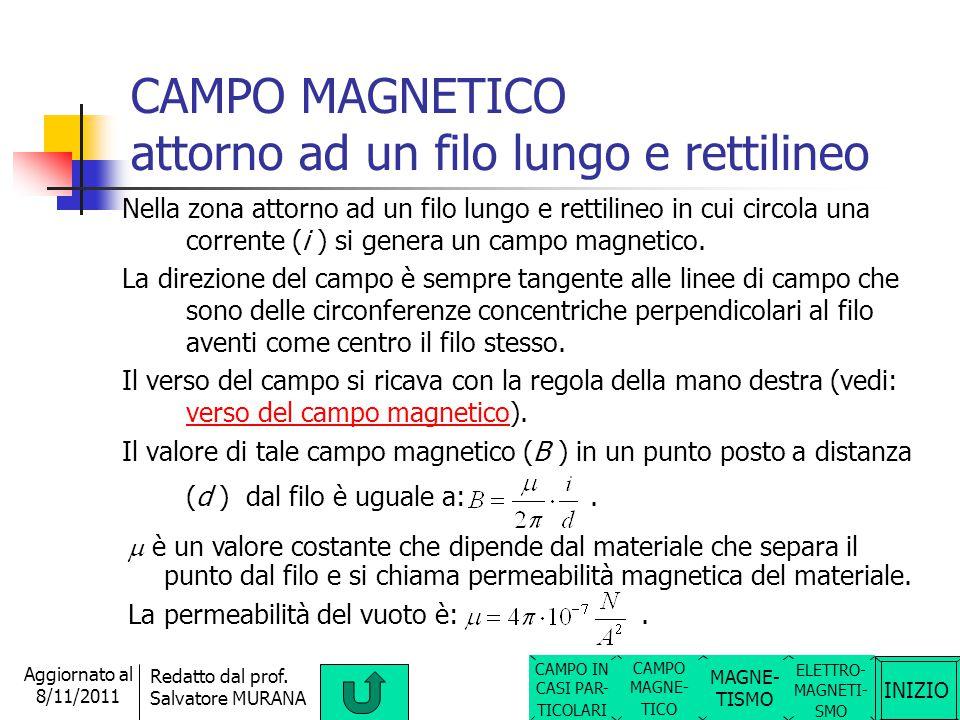 INIZIO Redatto dal prof. Salvatore MURANA Aggiornato al 8/11/2011 CAMPO MAGNETICO in casi particolari Nella zona vicino ad un circuito elettrico in cu