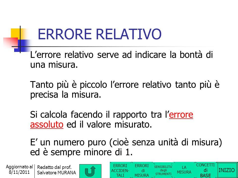 INIZIO Redatto dal prof. Salvatore MURANA Aggiornato al 8/11/2011 ERRORE ASSOLUTO L'errore assoluto è l'errore accidentale di una misura.errore accide