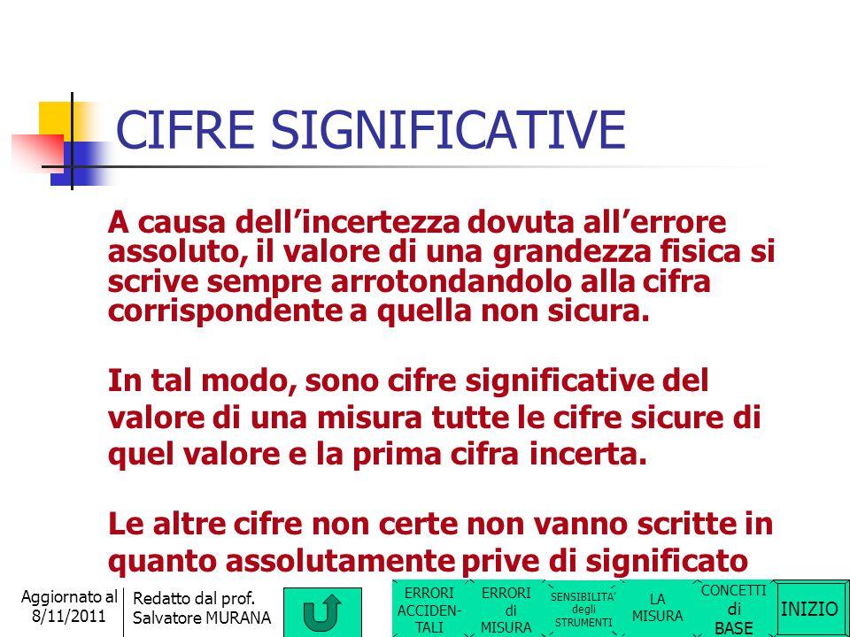 INIZIO Redatto dal prof. Salvatore MURANA Aggiornato al 8/11/2011 ERRORE PERCENTUALE Talvolta l'errore relativo si può rappresentare tramite l'ERRORE