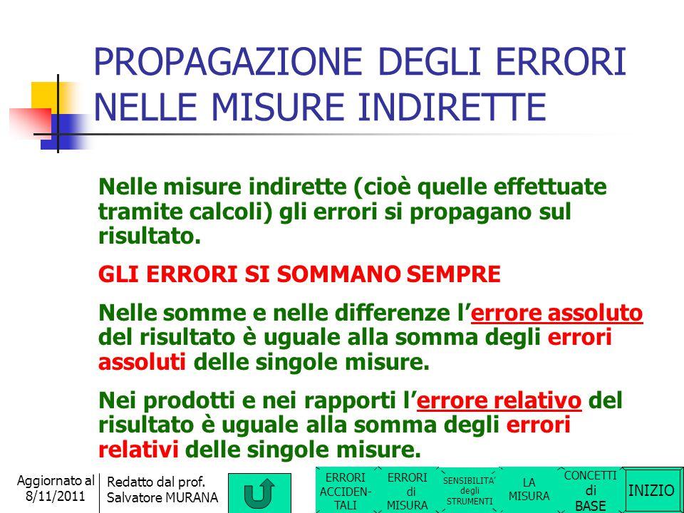 INIZIO Redatto dal prof. Salvatore MURANA Aggiornato al 8/11/2011 CIFRE SIGNIFICATIVE A causa dell'incertezza dovuta all'errore assoluto, il valore di