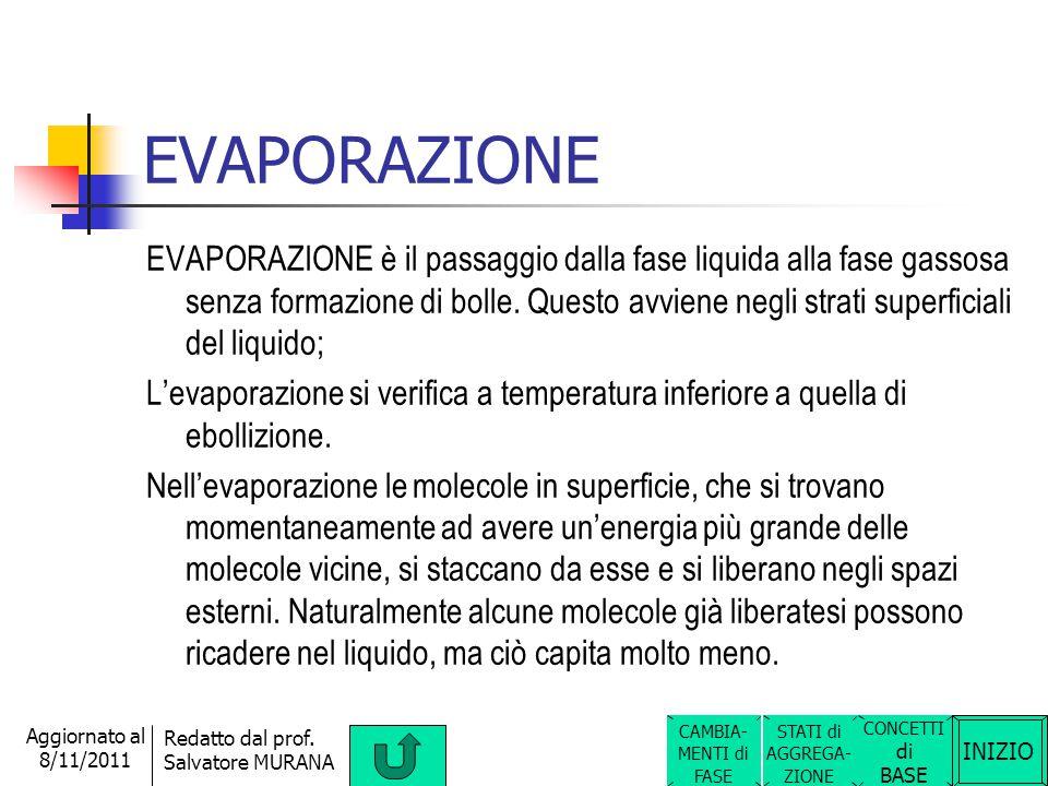 INIZIO Redatto dal prof. Salvatore MURANA Aggiornato al 8/11/2011 EBOLLIZIONE EBOLLIZIONE è il passaggio dalla fase liquida alla fase gassosa con form