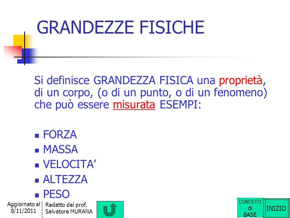 INIZIO Redatto dal prof. Salvatore MURANA Aggiornato al 8/11/2011 NOZIONI INTRODUTTIVE Prima di iniziare lo studio delle parti della FISICA dobbiamo i