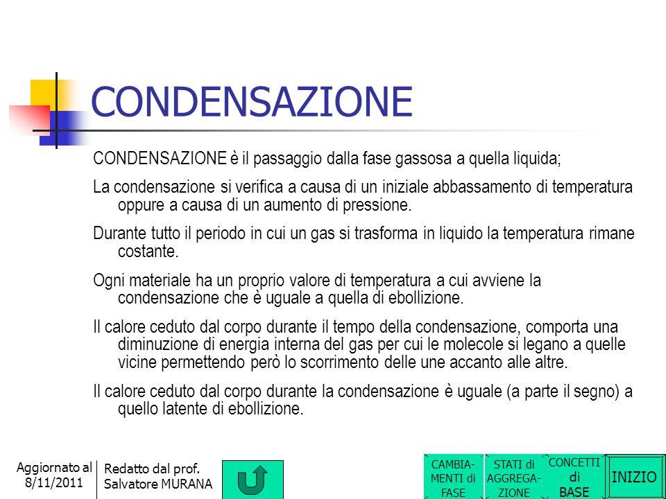 INIZIO Redatto dal prof. Salvatore MURANA Aggiornato al 8/11/2011 EVAPORAZIONE EVAPORAZIONE è il passaggio dalla fase liquida alla fase gassosa senza