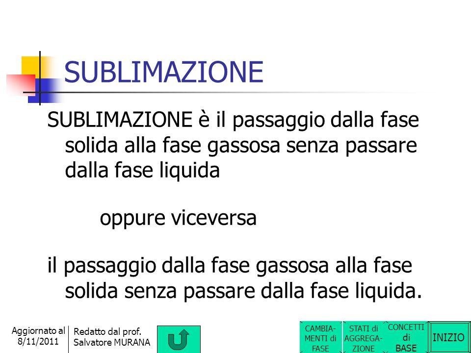 INIZIO Redatto dal prof. Salvatore MURANA Aggiornato al 8/11/2011 SOLIDIFICAZIONE SOLIDIFICAZIONE è il passaggio dalla fase liquida alla fase solida;