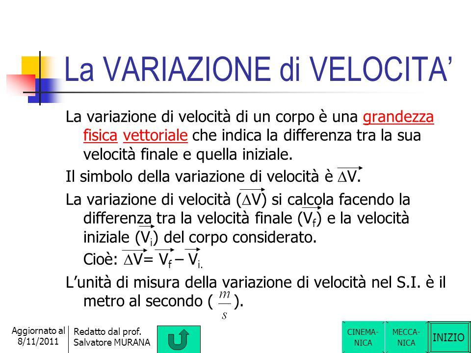 INIZIO Redatto dal prof. Salvatore MURANA Aggiornato al 8/11/2011 La VELOCITA' La velocità è una grandezza fisica che indica la sveltezza con cui si m