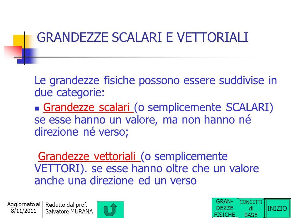 INIZIO Redatto dal prof. Salvatore MURANA Aggiornato al 8/11/2011 GRANDEZZE FISICHE Si definisce GRANDEZZA FISICA una proprietà, di un corpo, (o di un