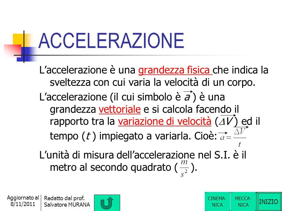 INIZIO Redatto dal prof. Salvatore MURANA Aggiornato al 8/11/2011 La VARIAZIONE di VELOCITA' La variazione di velocità di un corpo è una grandezza fis