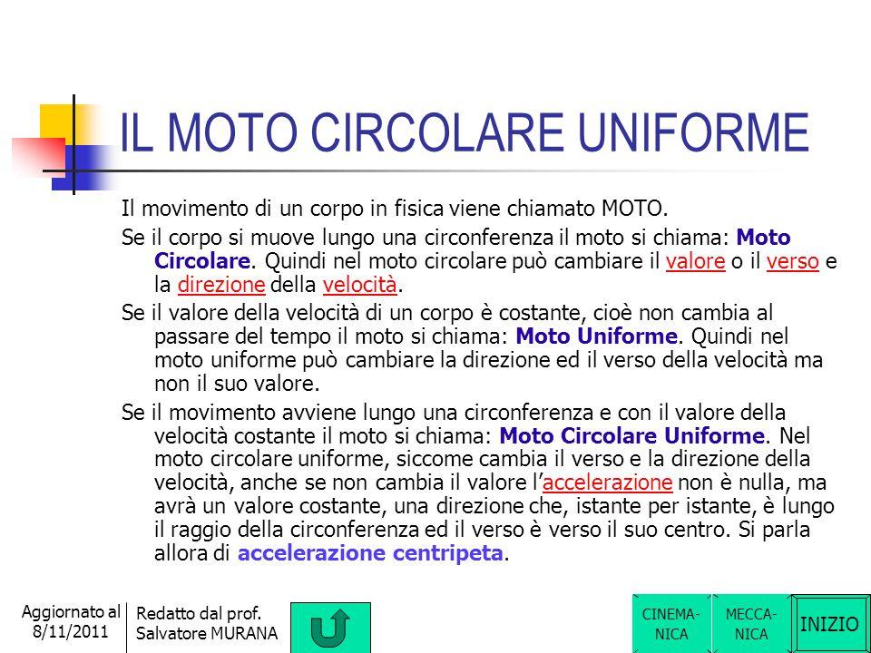 INIZIO Redatto dal prof. Salvatore MURANA Aggiornato al 8/11/2011 IL MOTO RETTILINEO UNIFORME Il movimento di un corpo in fisica viene chiamato MOTO.