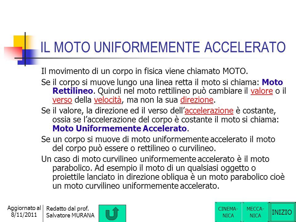 INIZIO Redatto dal prof. Salvatore MURANA Aggiornato al 8/11/2011 IL MOTO CIRCOLARE UNIFORME Il movimento di un corpo in fisica viene chiamato MOTO. S