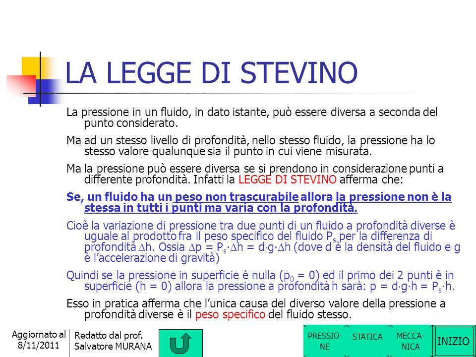 INIZIO Redatto dal prof. Salvatore MURANA Aggiornato al 8/11/2011 PRINCIPIO DI PASCAL La pressione in un fluido, in dato istante, può essere diversa a