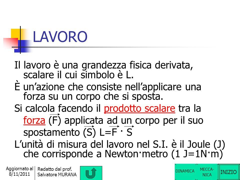 INIZIO Redatto dal prof. Salvatore MURANA Aggiornato al 8/11/2011 FORZA Per forza si intende una spinta o un'attrazione che è in grado di far modifica