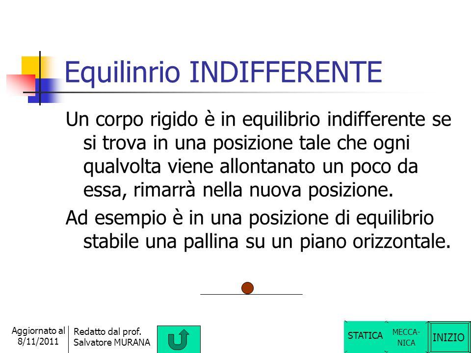 INIZIO Redatto dal prof. Salvatore MURANA Aggiornato al 8/11/2011 Equilibrio INSTABILE MECCA- NICA Un corpo rigido è in equilibrio instabile se si tro